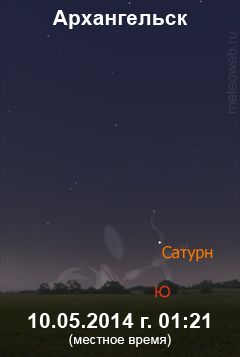 Сатурн в противостоянии с Солнцем. Вид на широте Архангельска.