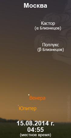 Венера и Юпитер 15 августа 2014 г. Вид на широте Москвы.
