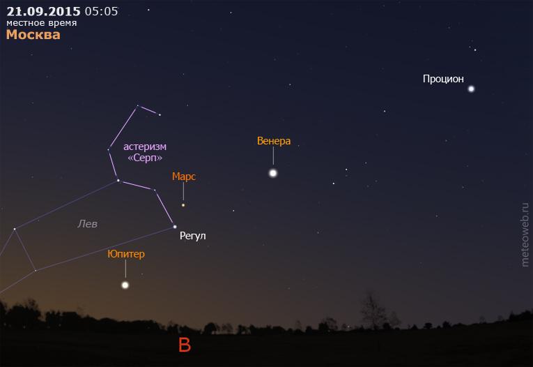 Юпитер, Марс и Венера на утреннем небе Москвы 21 сентября 2015 г.