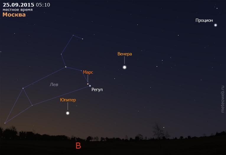 Юпитер, Марс и Венера на утреннем небе Москвы 25 сентября 2015 г.