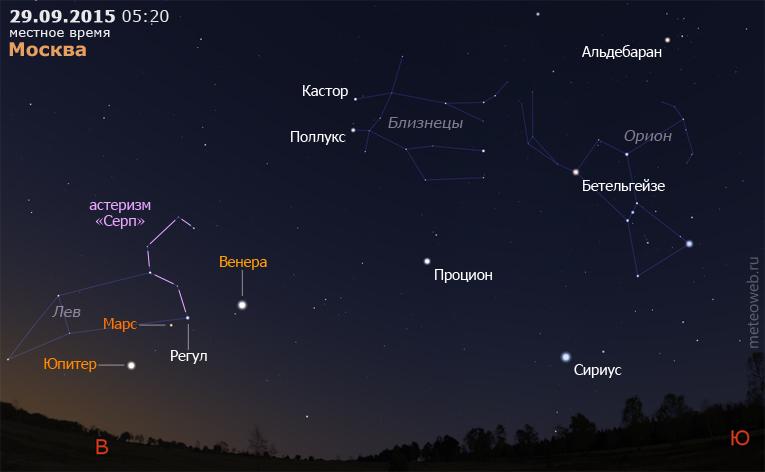 Юпитер, Марс и Венера на утреннем небе Москвы 29 сентября 2015 г.