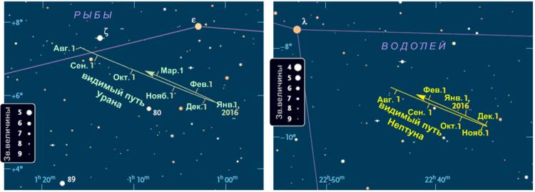 Поисковые карты Урана и Нептуна на небе в период видимости этих планет в 2015/2016 гг.