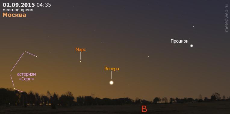 Венера и Марс на утреннем небе Москвы 2 сентября 2015 г.