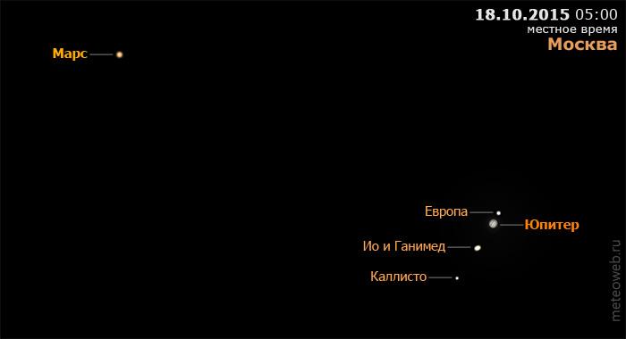 Тесное сближение Марса и Юпитера на утреннем небе Москвы 18 октября 2015 г.
