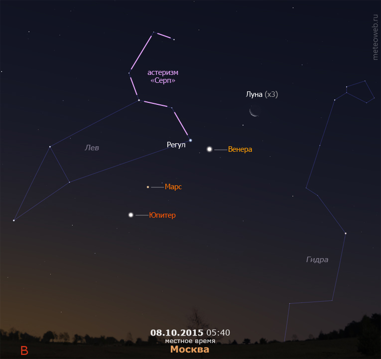 Убывающая Луна, Венера, Марс и Юпитер на утреннем небе Москвы 8 октября 2015 г.