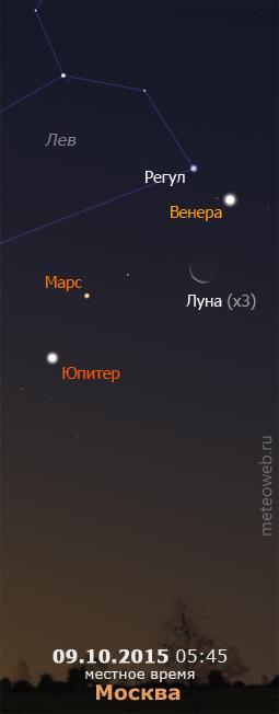 Убывающая Луна, Венера, Марс и Юпитер на утреннем небе Москвы 9 октября 2015 г.