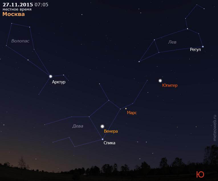 Венера, Марс и Юпитер на утреннем небе Москвы 27 ноября 2015 г.