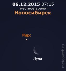 Убывающая Луна и Марс на утреннем небе Новосибирска 6 декабря 2015 г.