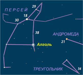 Звёзды сравнения для определения блеска Алголя