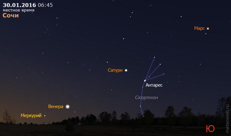 Меркурий, Венера, Сатурн и Марс на утреннем небе Сочи 30 января 2016 г.