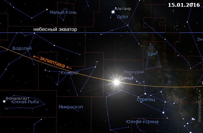 Положение Солнца на небесной сфере 15 января 2016 г.