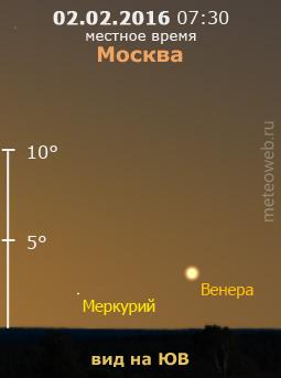 Венера и Меркурий на утреннем небе Москвы 2 февраля 2016 г.