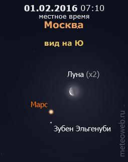 Убывающая Луна и Марс на утреннем небе Москвы 1 февраля 2016 г.