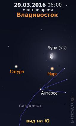 Убывающая Луна, Марс и Сатурн на утреннем небе Владивостока 29 марта 2016 г.