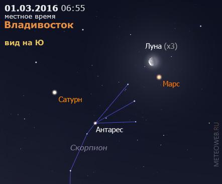 Убывающая Луна, Марс и Сатурн на утреннем небе Владивостока 1 марта 2016 г.