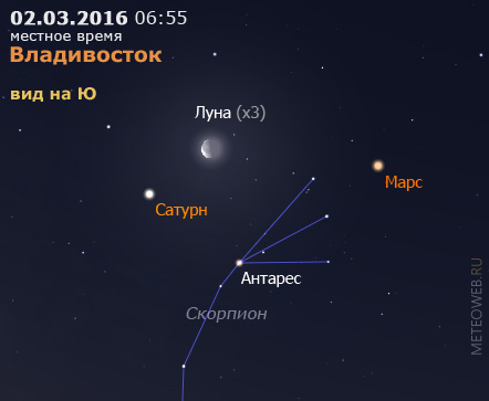 Убывающая Луна, Марс и Сатурн на утреннем небе Владивостока 2 марта 2016 г.