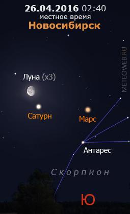 Убывающая Луна, Марс и Сатурн на ночном небе Новосибирска 26 апреля 2016 г.