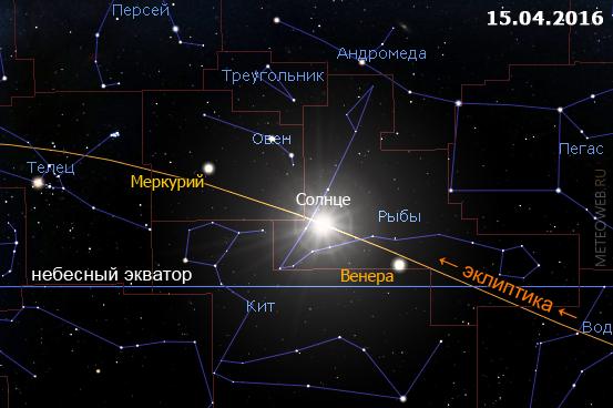 Положение Солнца на небесной сфере 15 апреля 2016 г.