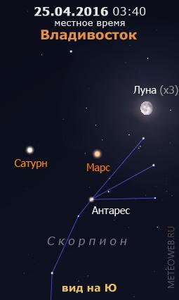 Убывающая Луна, Марс и Сатурн на ночном небе Владивостока 25 апреля 2016 г.