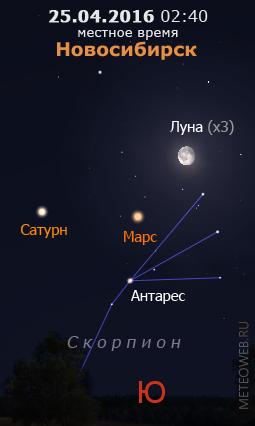 Убывающая Луна, Марс и Сатурн на ночном небе Новосибирска 25 апреля 2016 г.