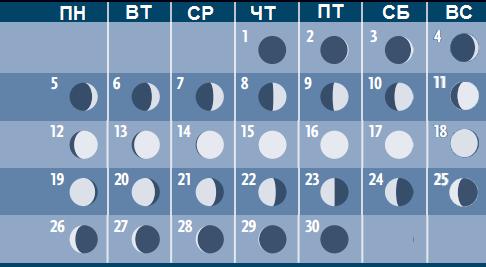Фазы Луны в сентябре 2016 года