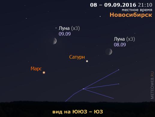 Растущая Луна, Сатурн и Марс на вечернем небе Новосибирска 8–9сентября 2016 г.