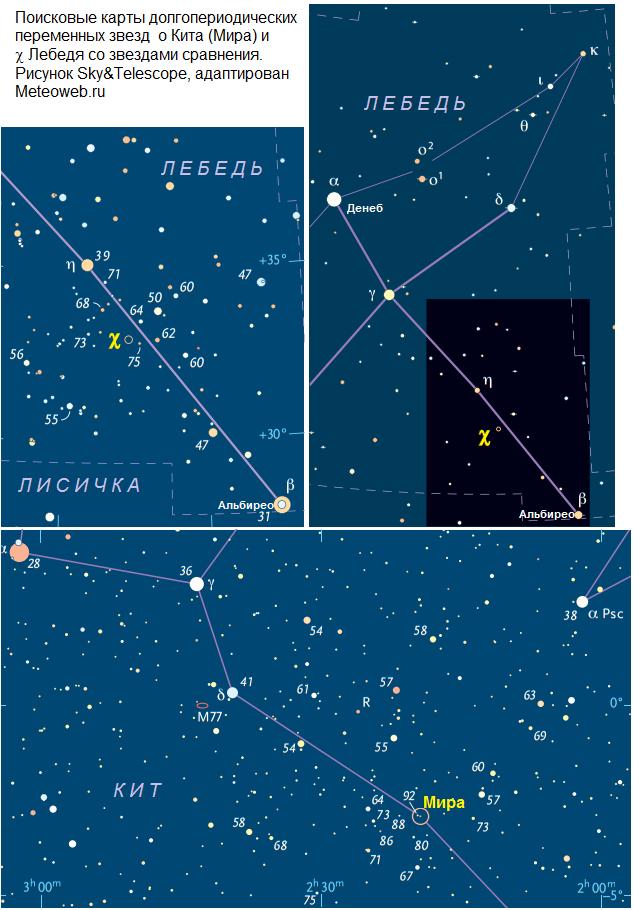 Поисковая карта и звезды сравнения о Кита и Хи Лебедя