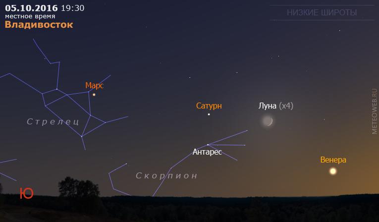 Растущая Луна, Венера, Сатурн и Марс на вечернем небе Владивостока 5 октября 2016 г.