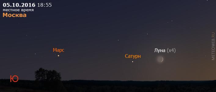 Растущая Луна, Сатурн и Марс на вечернем небе Москвы 5 октября 2016 г.