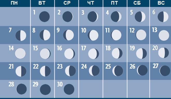 общем порядку: фазы луны на ноябрь 2016 свежие объявления