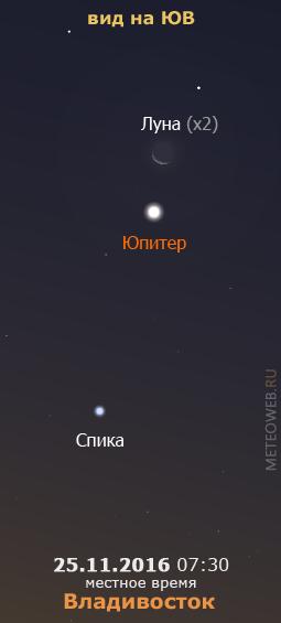 Убывающая Луна и Юпитер на утреннем небе Владивостока 25 ноября 2016 г.