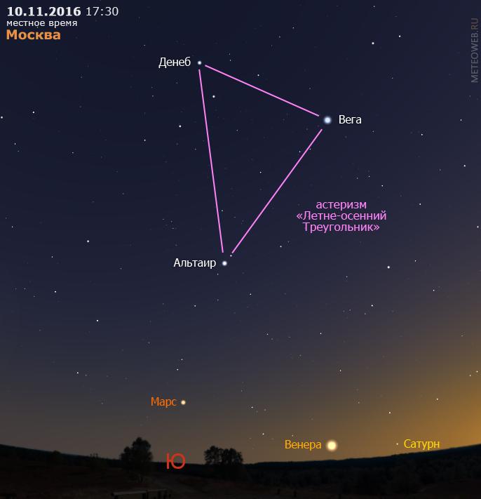 Венера, Марс и Сатурн на вечернем небе Москвы 10 ноября 2016 г.