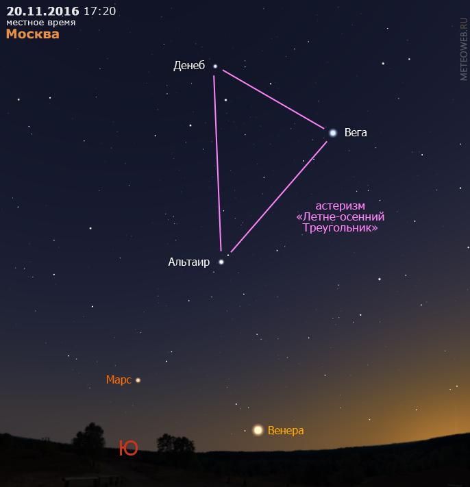 Венера и Марс на вечернем небе Москвы 20 ноября 2016 г.