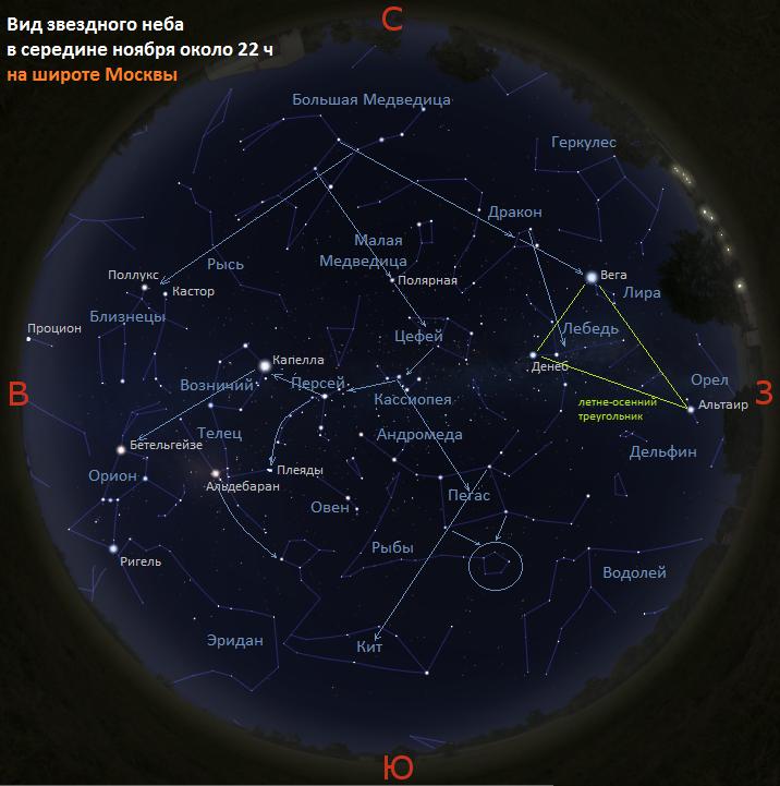 Вид звездного неба в середине ноября около 22 ч на широте Москвы