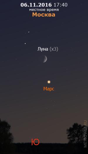 Растущая Луна, Марс, Венера и Сатурн на вечернем небе Москвы 6 ноября 2016 г.