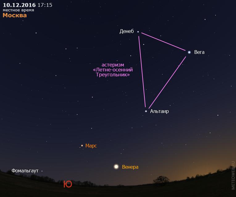 Венера и Марс на вечернем небе Москвы 10 декабря 2016 г.