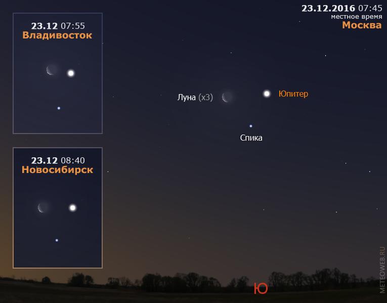 Убывающая Луна, Юпитер и Спика на утреннем небе Владивостока, Новосибирска и Москвы 23 декабря 2016 г.