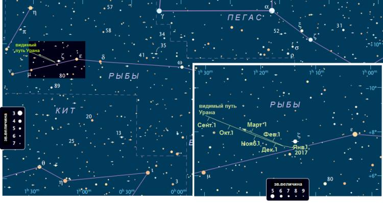 Поисковая карта Урана