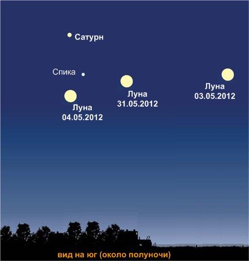 Что наблюдать начинающим на небе в мае