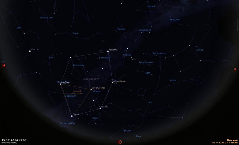 Вечернее небо Москвы 15 декабря 2014 г.