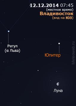 Убывающая Луна, Юпитер и Регул (αЛьва) на утреннем небе Владивостока 12 декабря 2014 г.