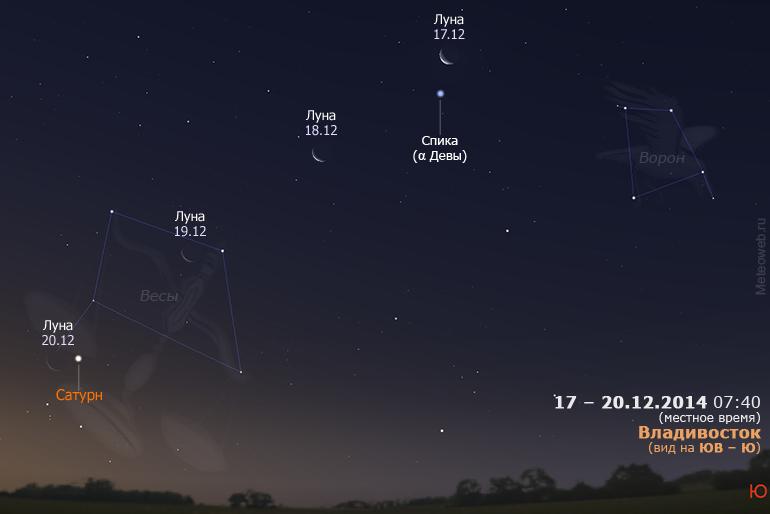 Убывающая Луна и Сатурн на утреннем небе Владивостока 17–20 декабря 2014 г.