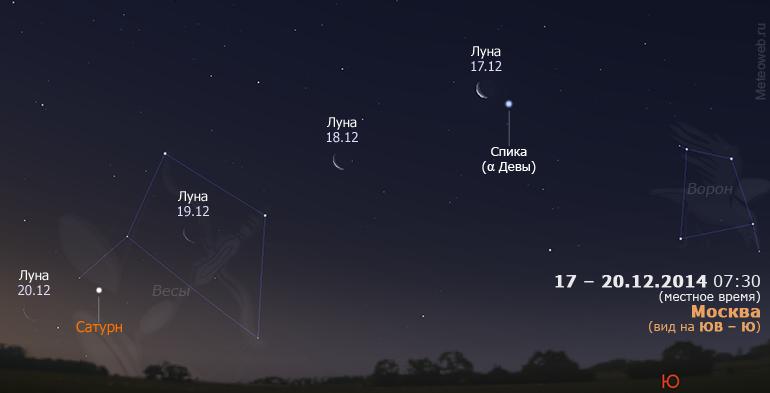 Убывающая Луна и Сатурн на утреннем небе Москвы 17–20 декабря 2014 г.
