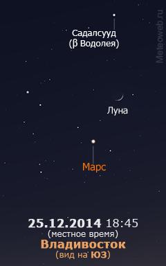 Растущая Луна и Марс на вечернем небе Владивостока 25 декабря 2014 г.