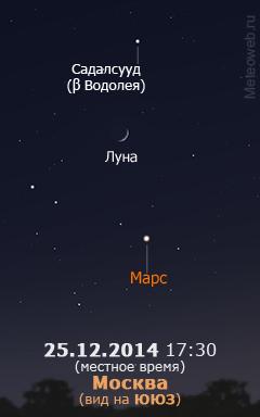 Растущая Луна и Марс на вечернем небе Москвы 25 декабря 2014 г.