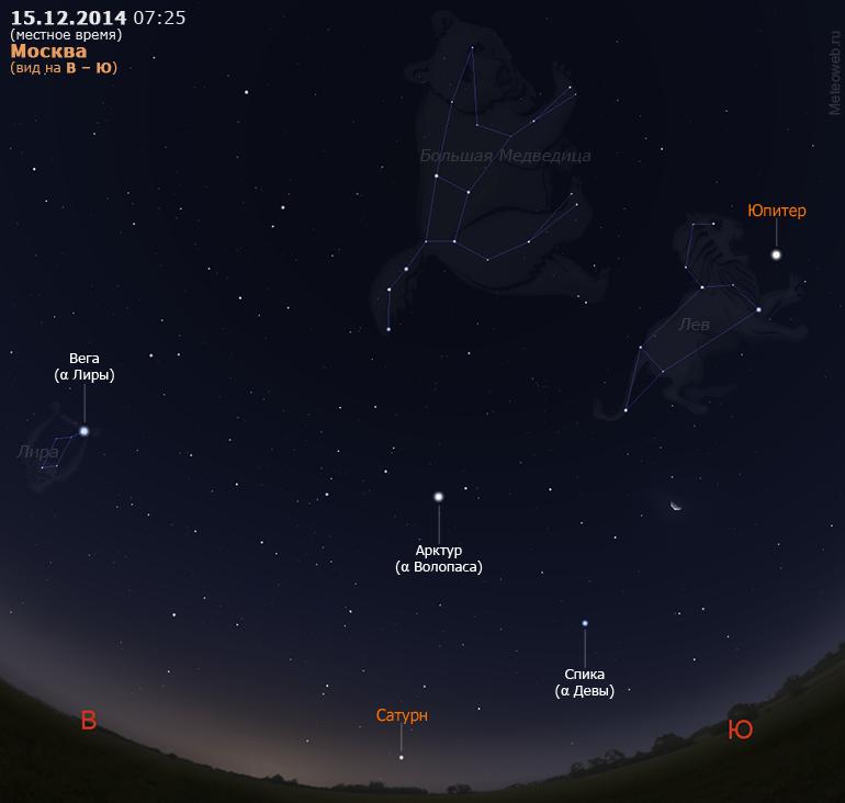 Сатурн и Юпитер на утреннем небе Москвы 15 декабря 2014 г.