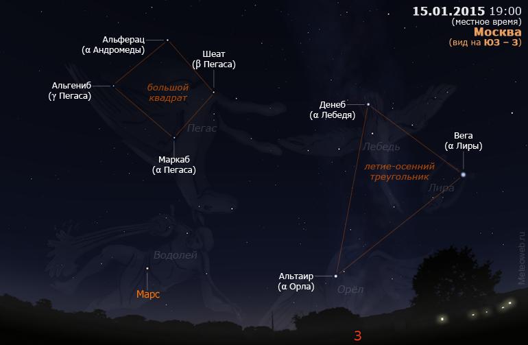 Марс и астеризмы «большой квадрат» и «летне-осенний треугольник» на вечернем небе Москвы 15 января 2015 г.