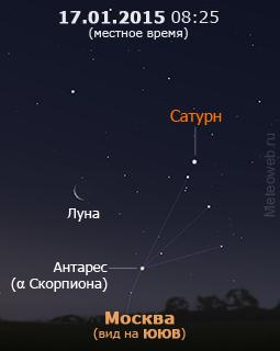 Убывающая Луна, Сатурн и Антарес на утреннем небе Москвы 17 января 2015 г.