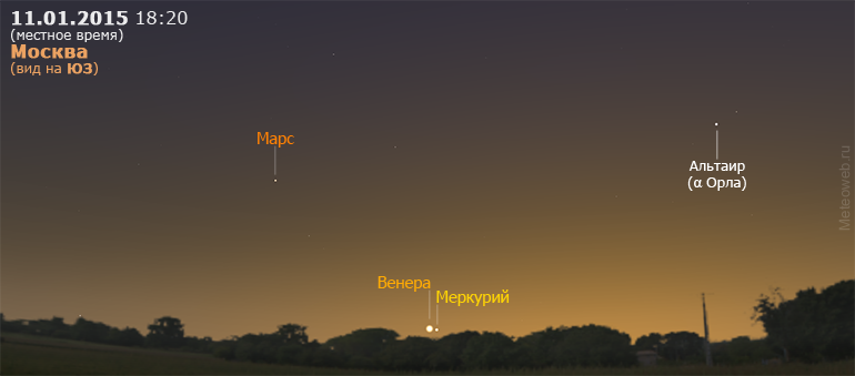 Меркурий, Венера и Марс на вечернем небе Москвы 11 января 2015 г.