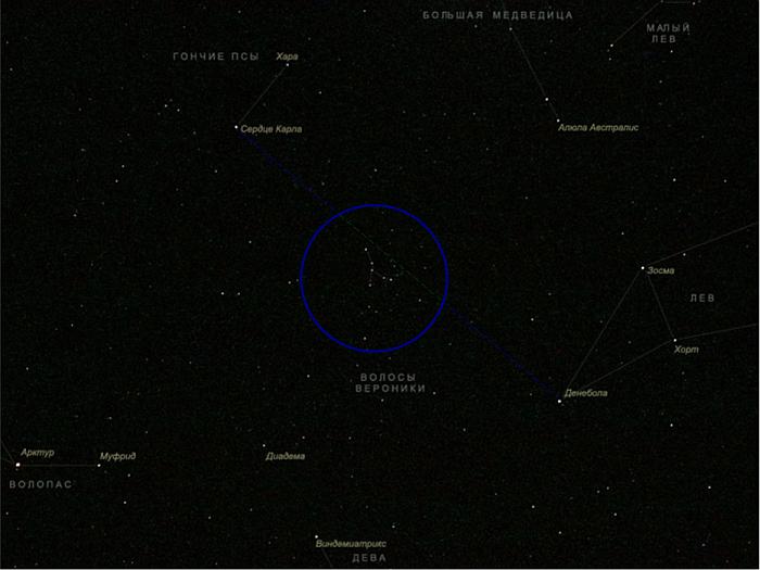 Рассеянное звёздное скопление Мелотт 111 на небе и способ его нахождения